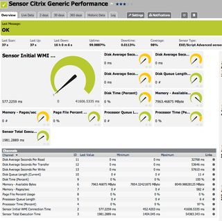 Citrix Xenapp Perf