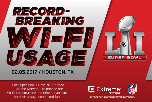 Extreme Networks Releases Surprising Stats on Super Bowl LI WiFi Usage