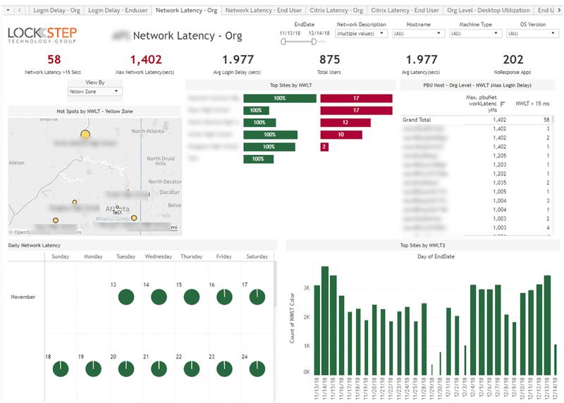 Lockstep Technology analytics tool
