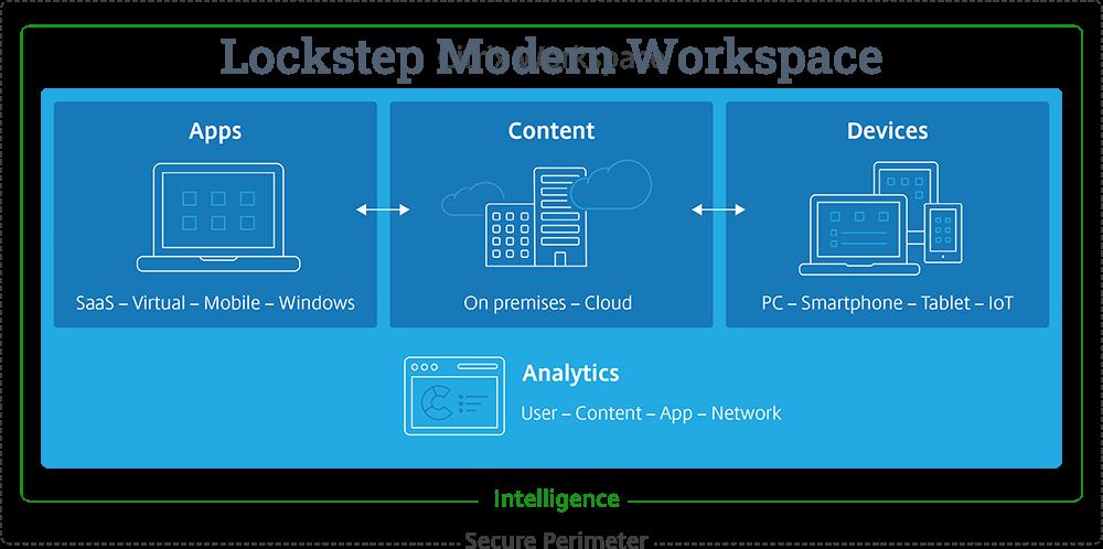 workspace-marketecture-diagram v2